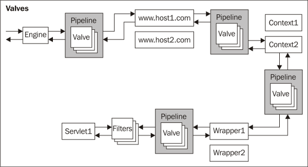 engine-host-context-wrapper-1